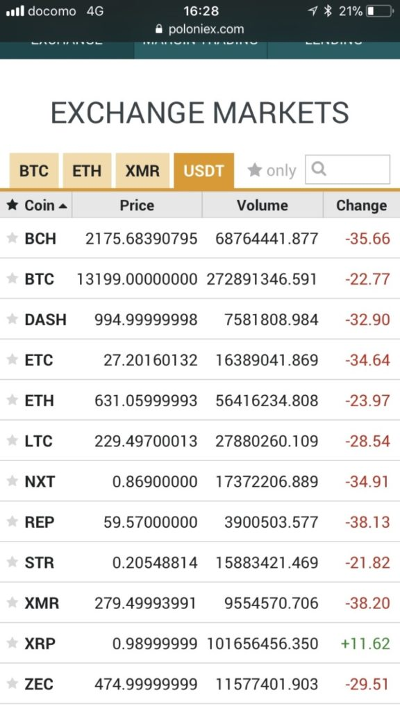 ビットコイン、仮想通貨暴落2017年12月22日理由は?